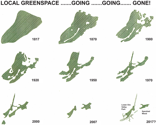 Ore green space - going going gone
