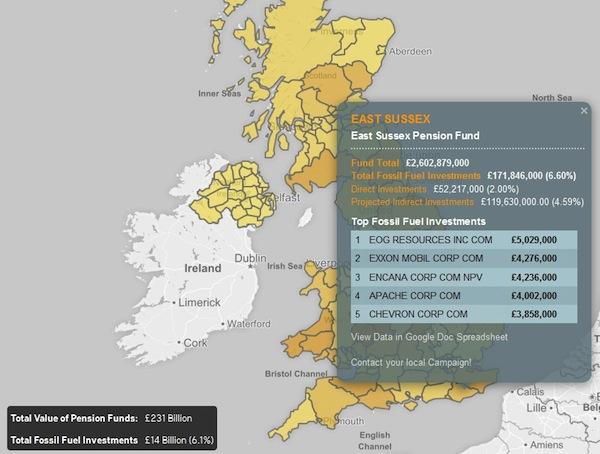 ESCC fossil fuel investments