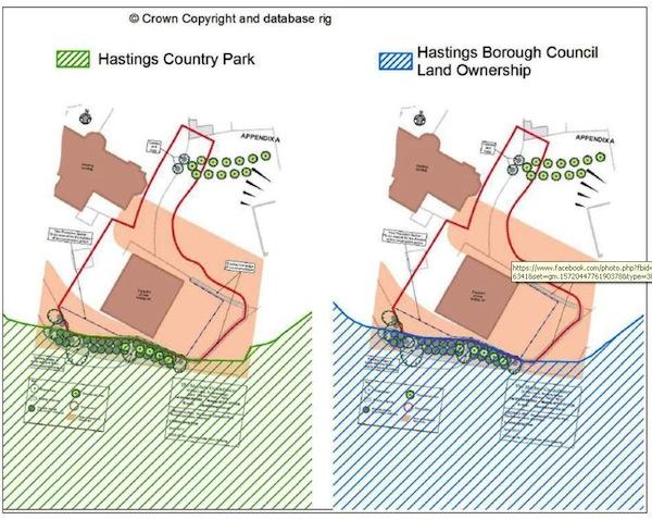 HBC plans