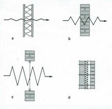 conductivities-1
