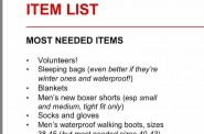 Part of the Care4Calais Wish List