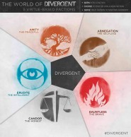00gallery_movies-divergent-infographic